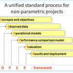 Figure 1. COOPER-framework: a unified standard process